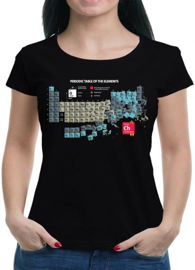 Chucknorium T-Shirt Chuck Sheldon Norris Element